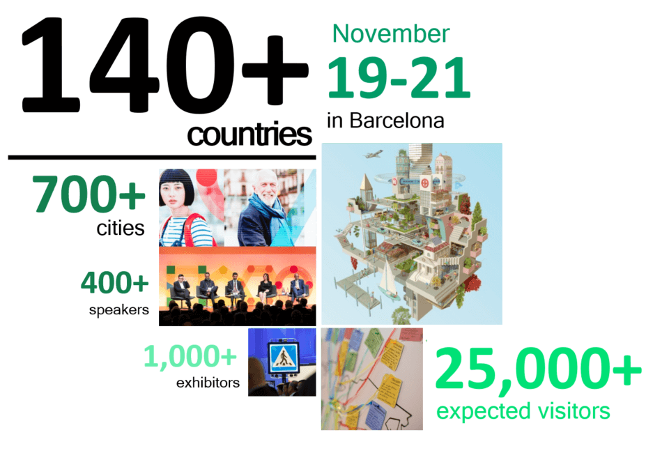 Smart City Expo infographic